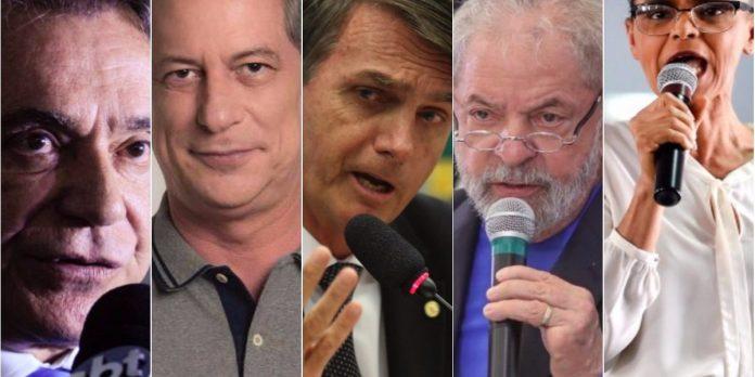 Candidatos à Presidência do Brasil nas Eleições de 2018